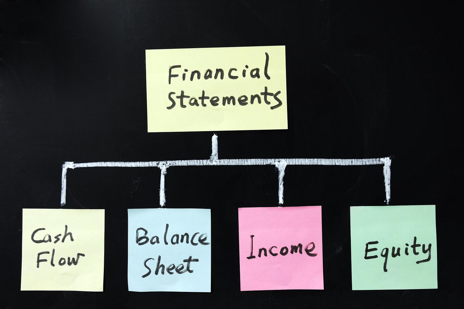 3_Financial_Statements.jpg